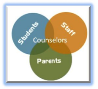 Students, Staff, Parents, and Counselors