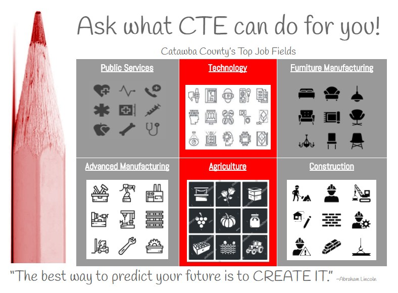 What can CTE do for you poster.