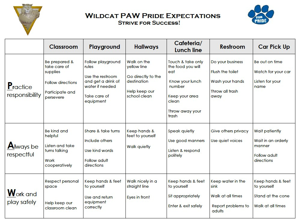 Paw Pride Expectations