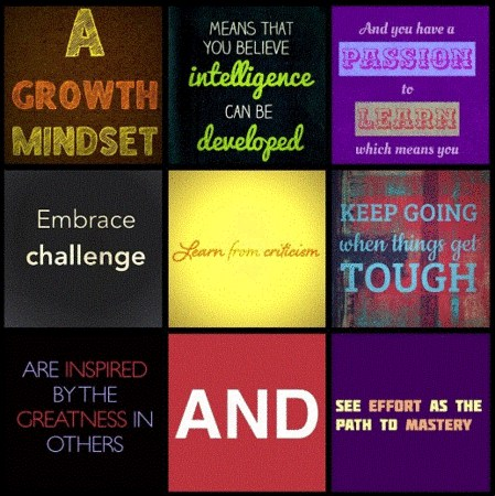 Growth Mindset Thoughts and Words
