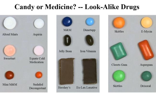 Image result for home medication look alike