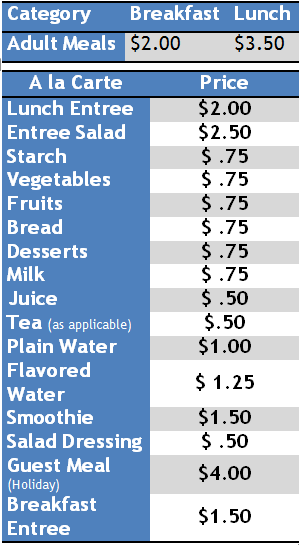 Price list of food.