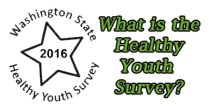 Healthy Youth Survey - October 10th to 21st Thumbnail Image