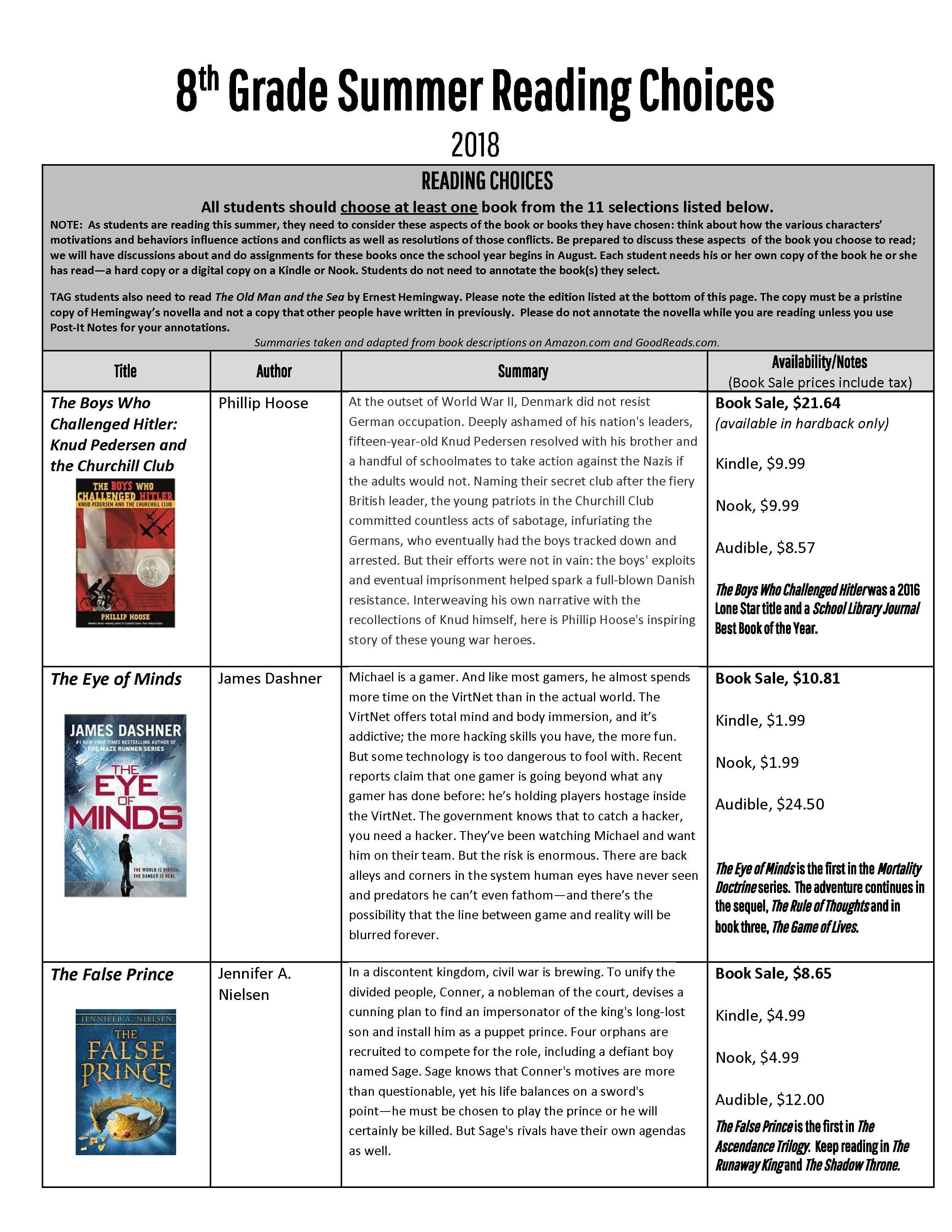 Entering 8th Grade Summer Reading Mcculloch Intermediate School