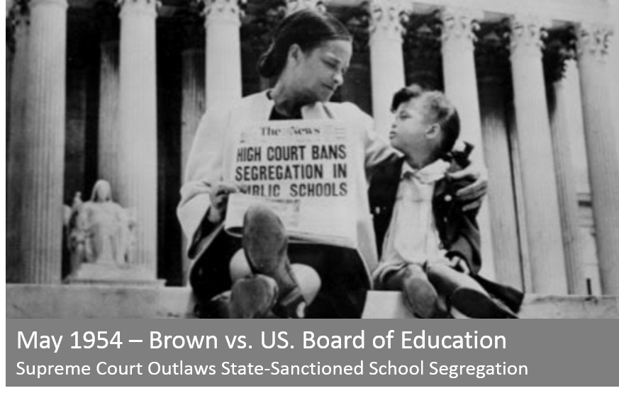 the education system brown vs board of Brown v board of education i (1954), made available by the national center for public policy research's constitution and the courts archive  county board of education, 175 us 528, and gong lum v  [ly] integrated school system whatever may have been the extent of psychological knowledge at the time of plessy v ferguson.
