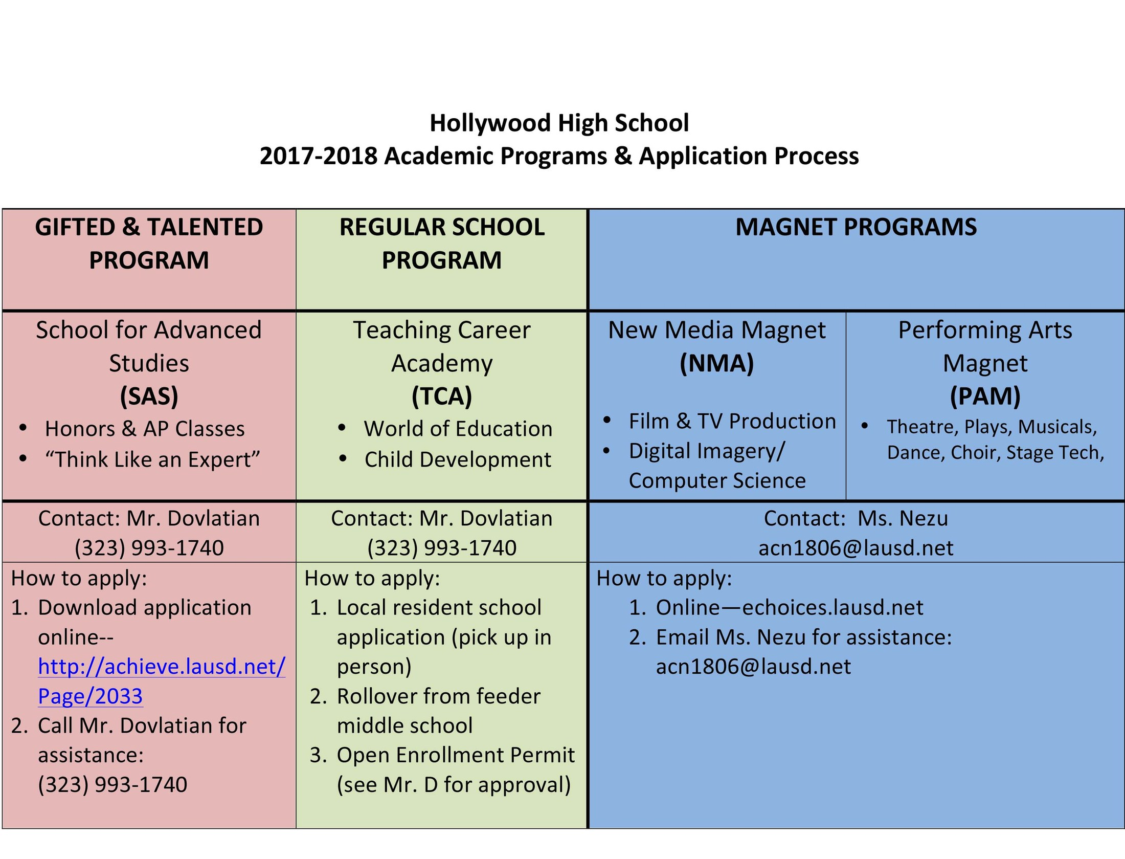Enrollment Information – Enrollment Information – Hollywood