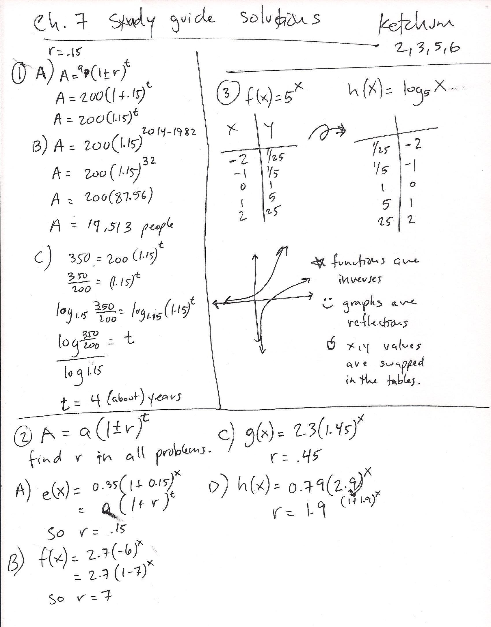 how to write an analysis intro