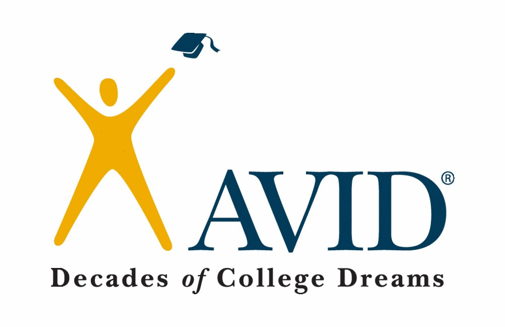 Image result for avid logo