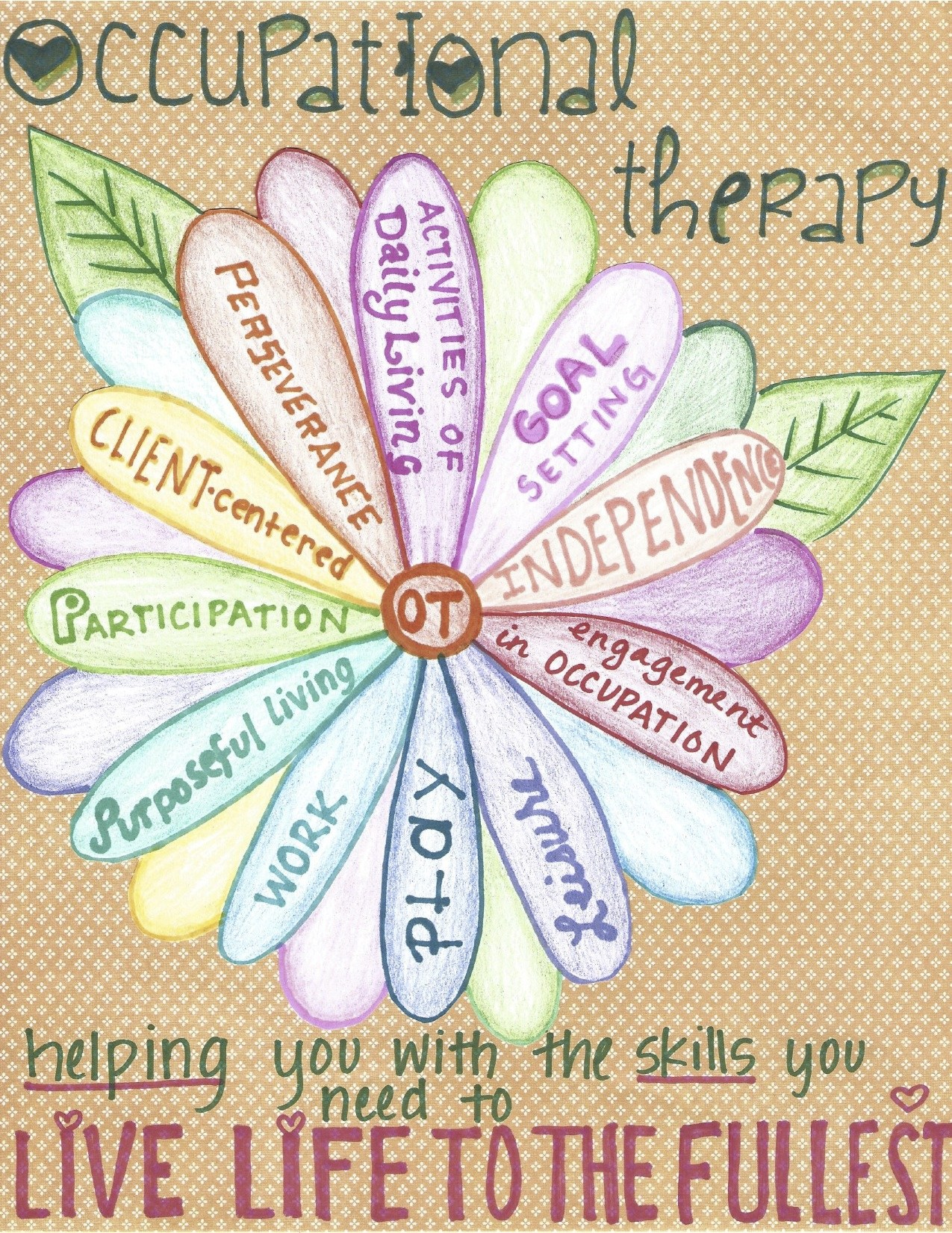 Occupational Therapy - Live life to the fullest