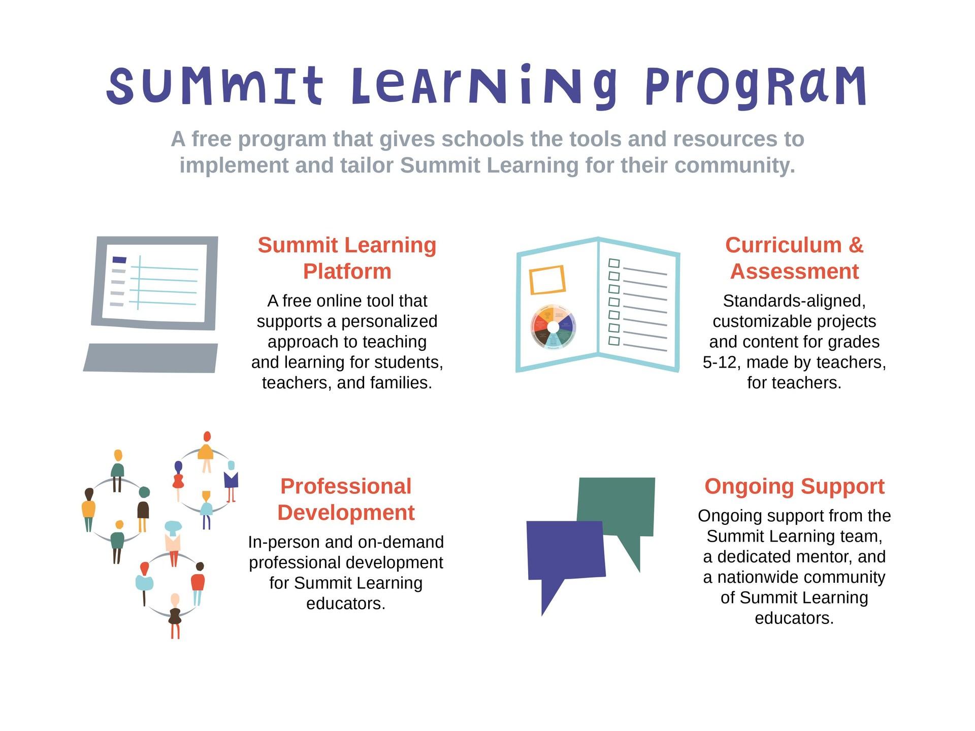 Summit Learning Program graphic
