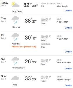 five_day_forecast_snapshot_120413.jpg