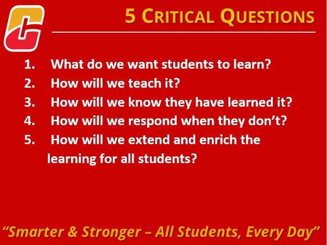 5 Guiding Questions