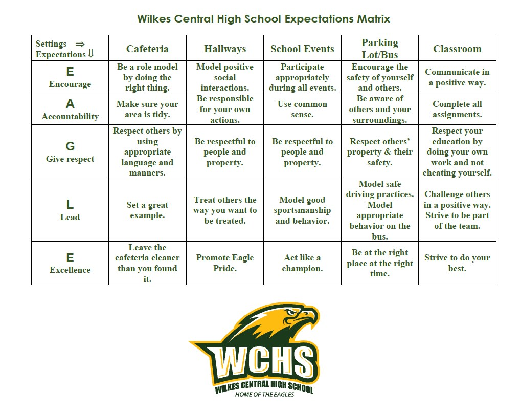 WCHS Expectations Matrix