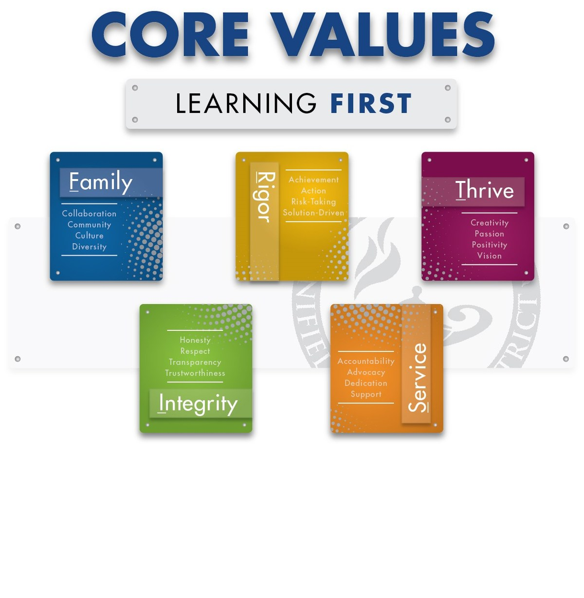 Core Values Image, Family, Rigor, Thrive, Integrity, Service