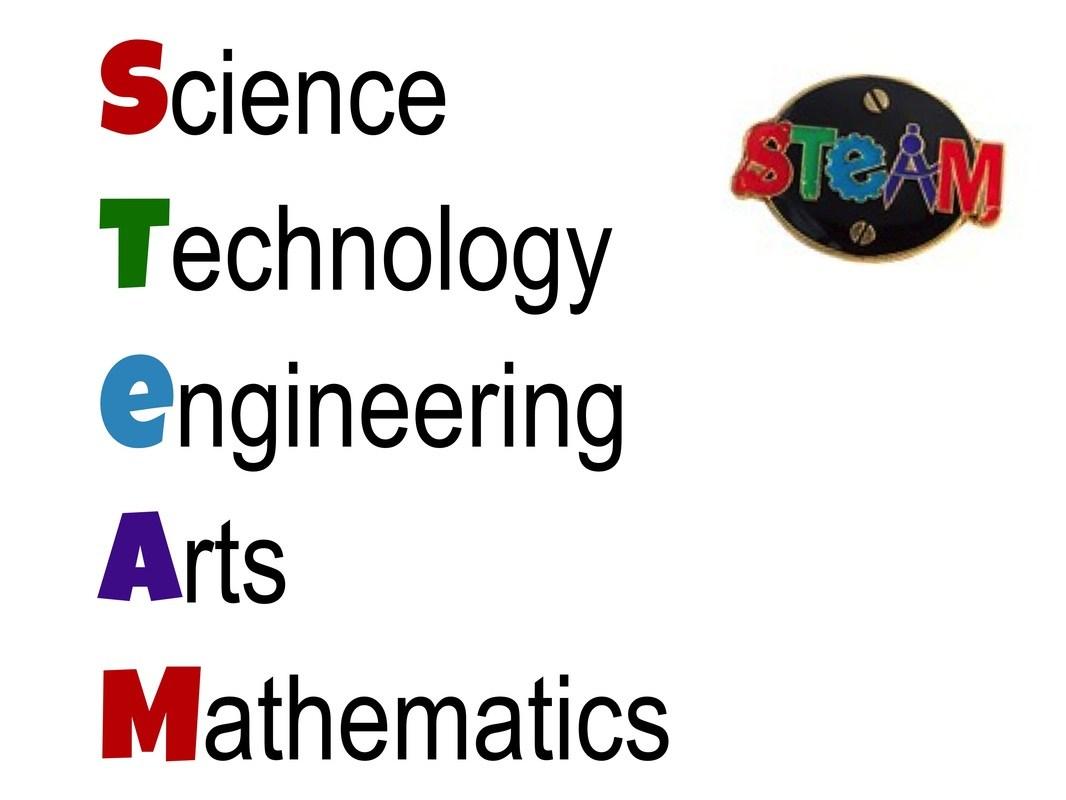 Science Technology Engineering Arts Mathematics clip art