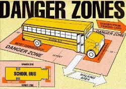 Danger zone graphic