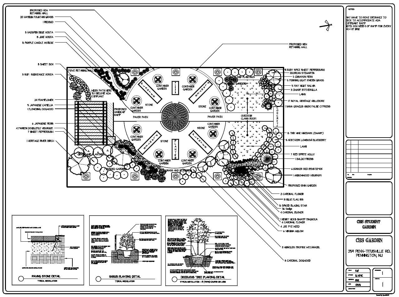 HVCHS courtyard garden plan