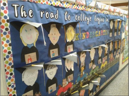 Kindergarten Classroom Road to College bulletin board with cute 'self-portraits' .