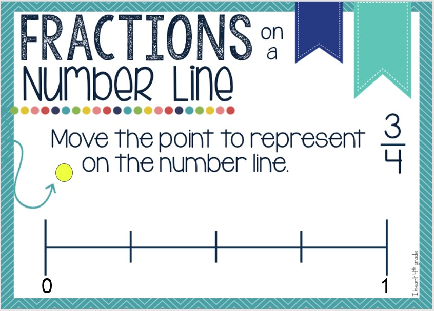 Missing Fractions on a number line
