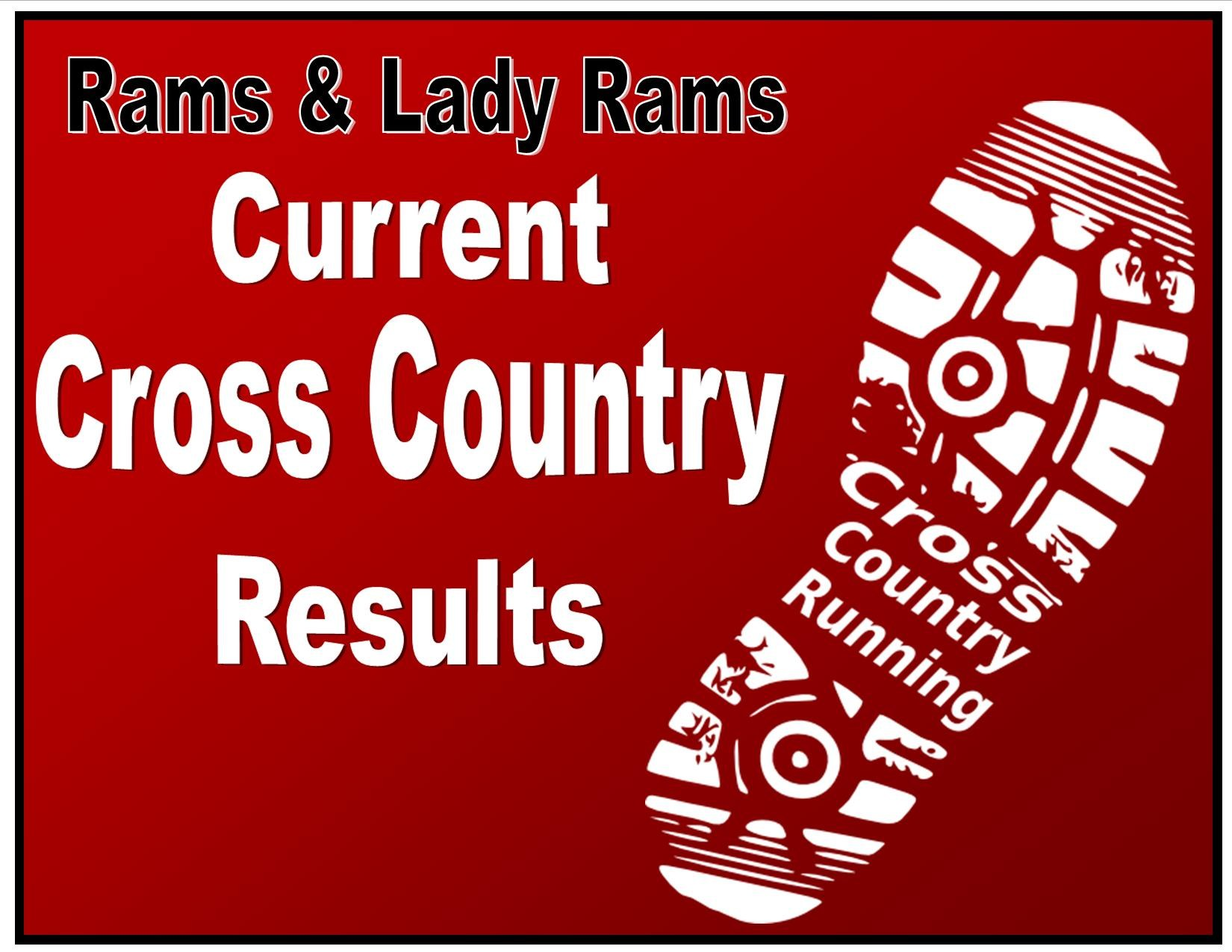 Cross Country Results logo