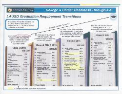 2013 2017 GRADUATION REQUIREMENTS.jpg