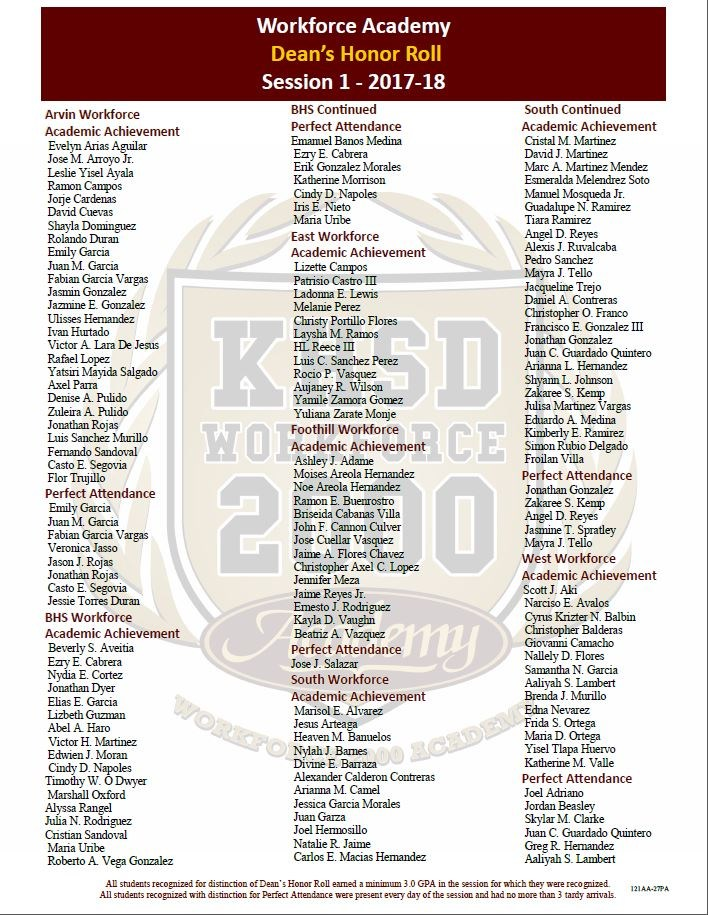Dean's Honor Roll Session 1 2017-18