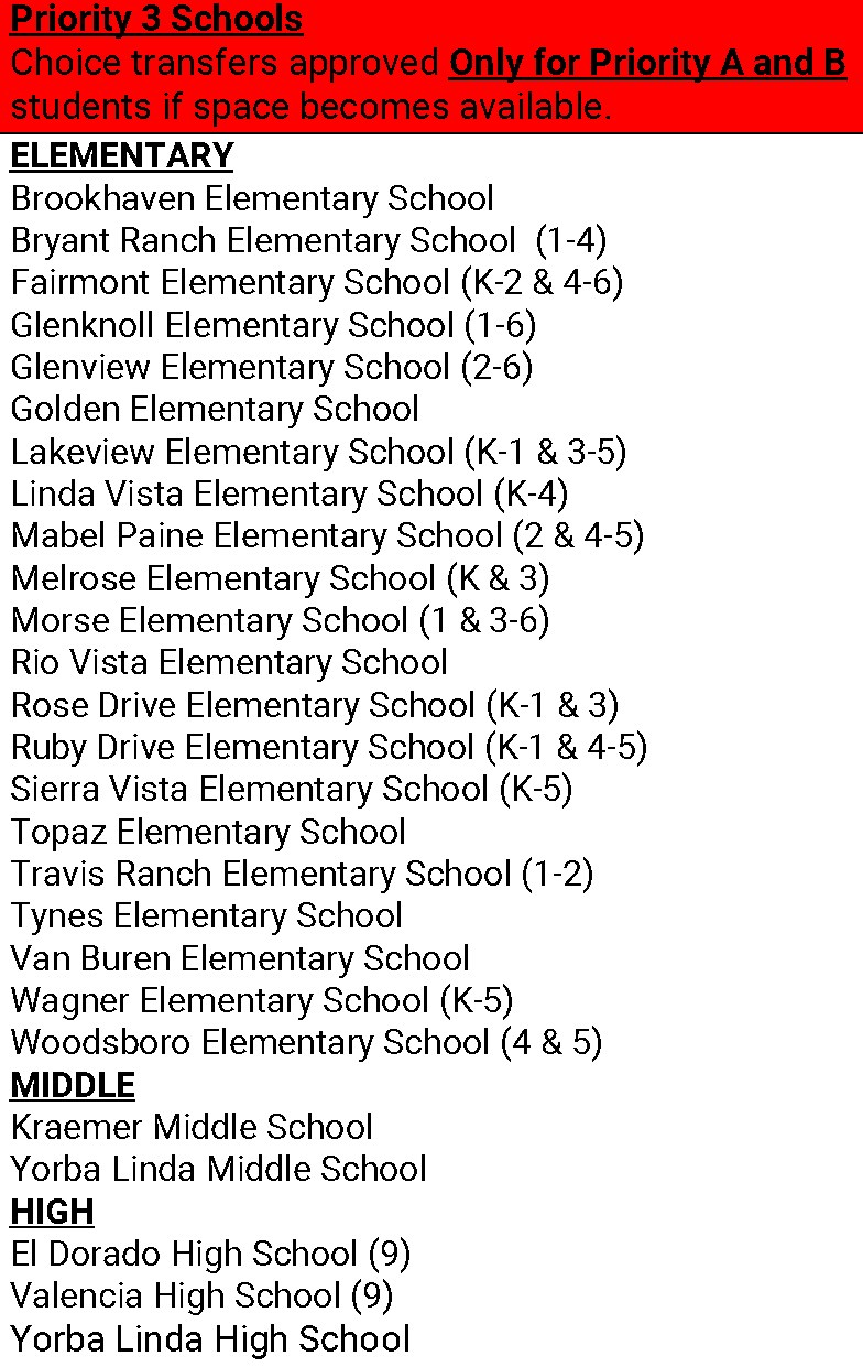 Priority 3 schools.