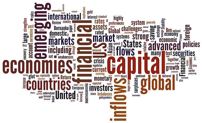 Economics terms