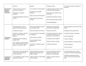 Rubrics Writing Contests-2.jpg