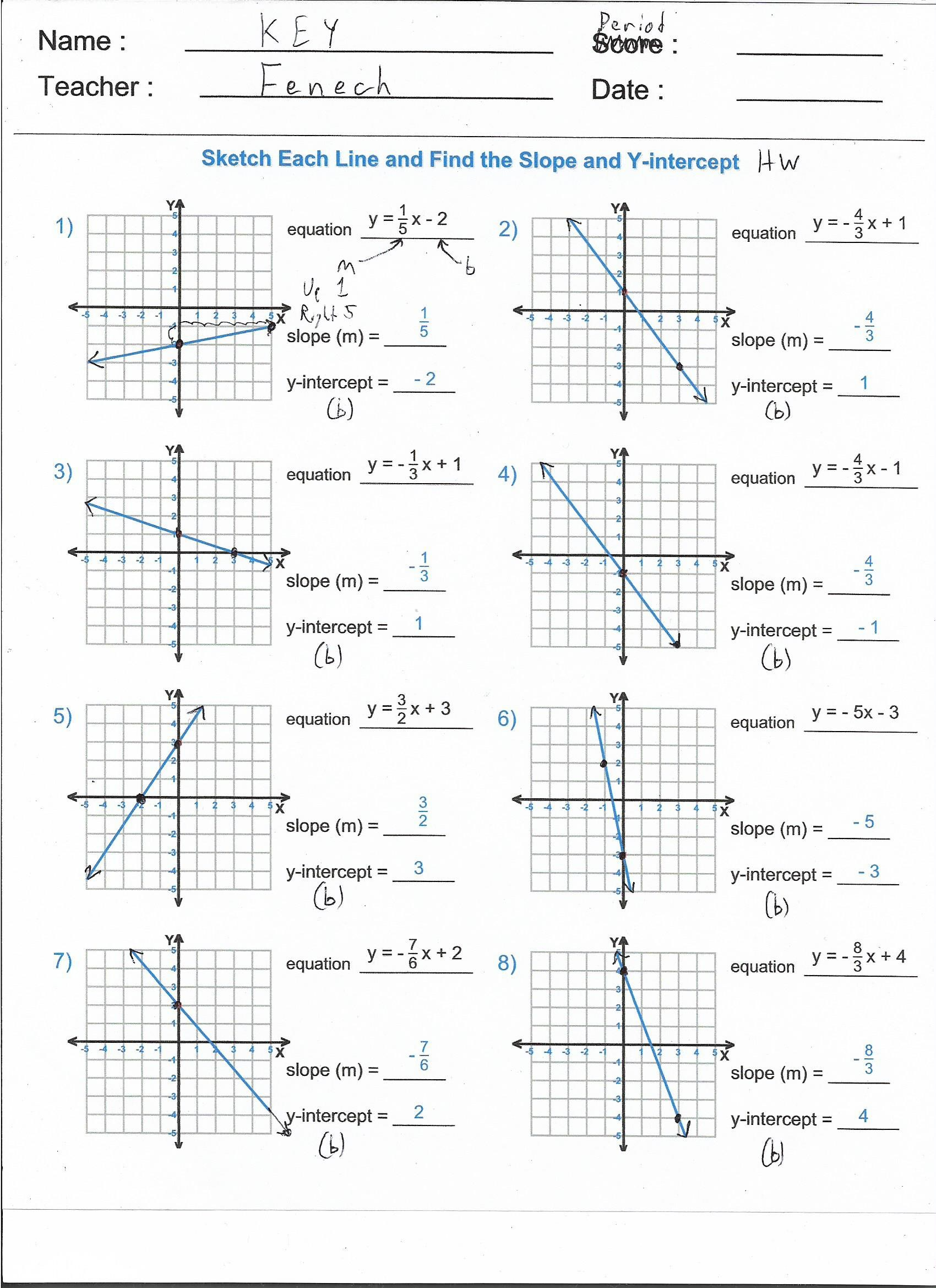 Akins high school graphing from slope intercept form hw falaconquin