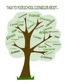 Tree of words