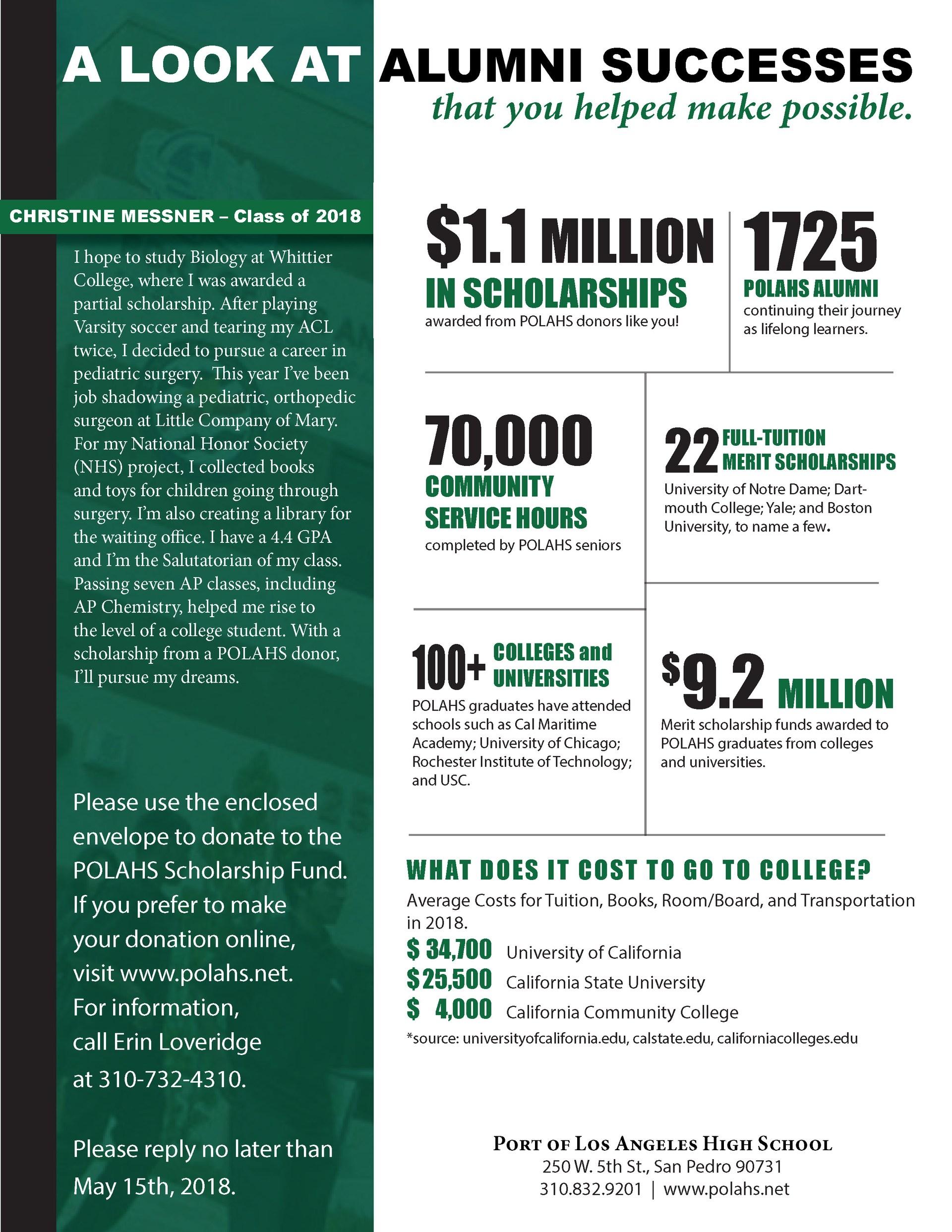 Scholarship 2018