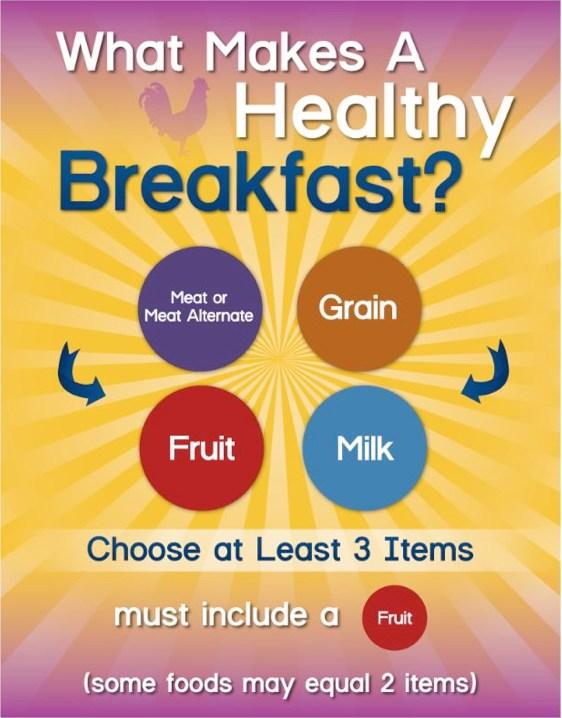 Breakfast list