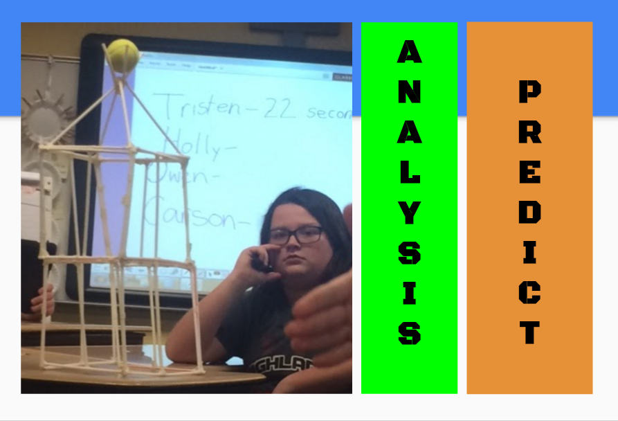 Students learning Analysis and Prediction