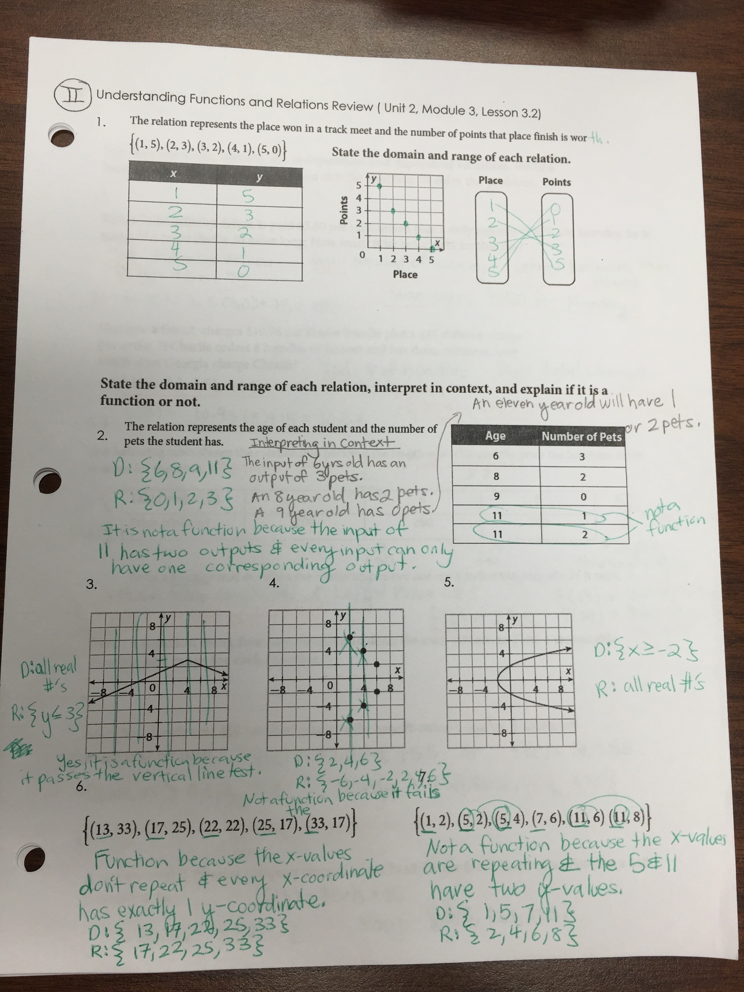 South pasadena high school part ii understanding functions and relations review solutionsg falaconquin