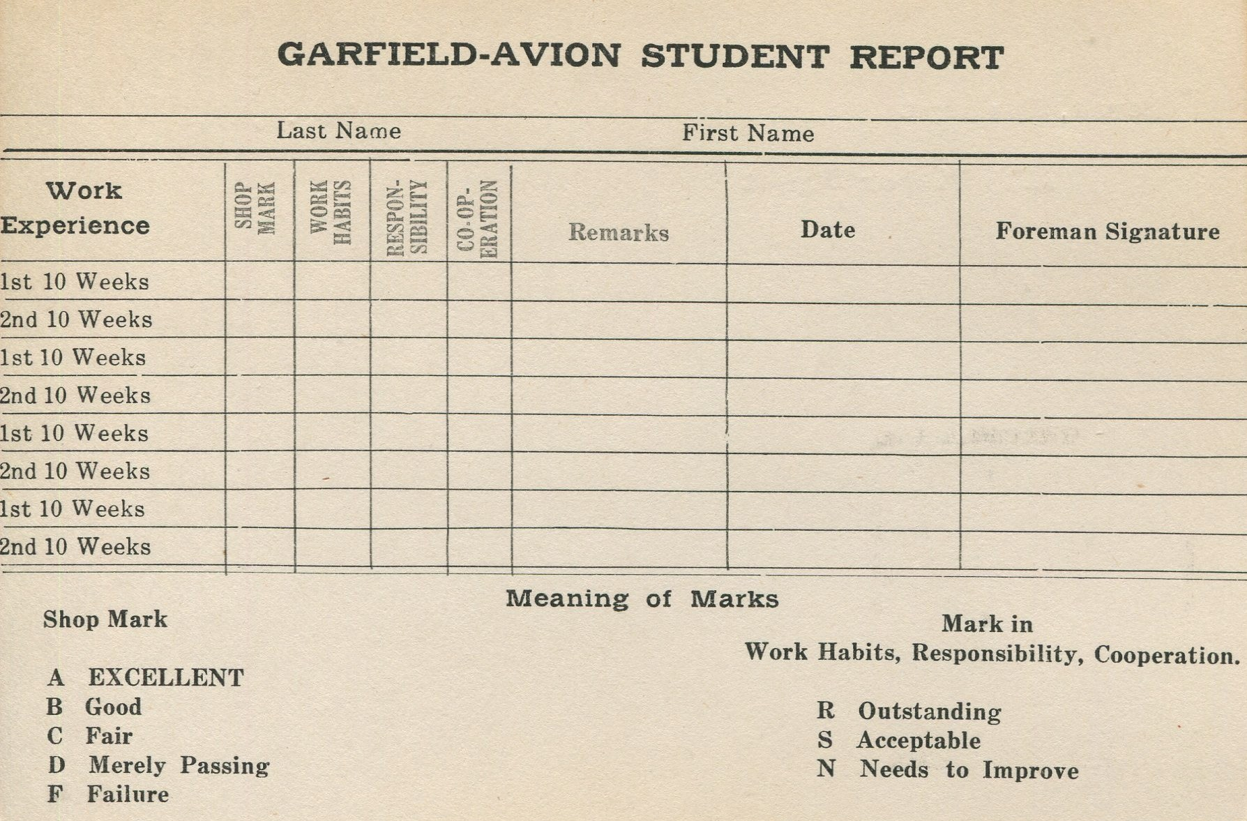 Report Card for Garfield-Avion