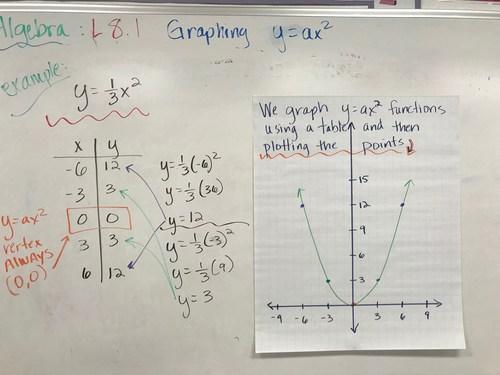 Algebra Lesson 8.1 Day 2