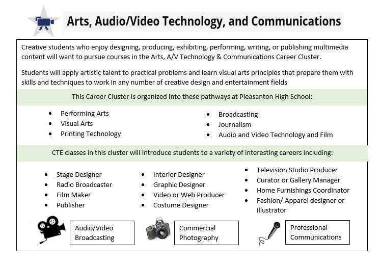 AV Broadcast and Comm1