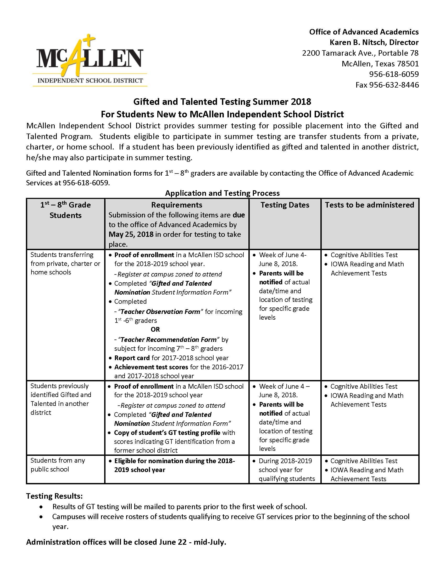 GT Summer Testing Information Page
