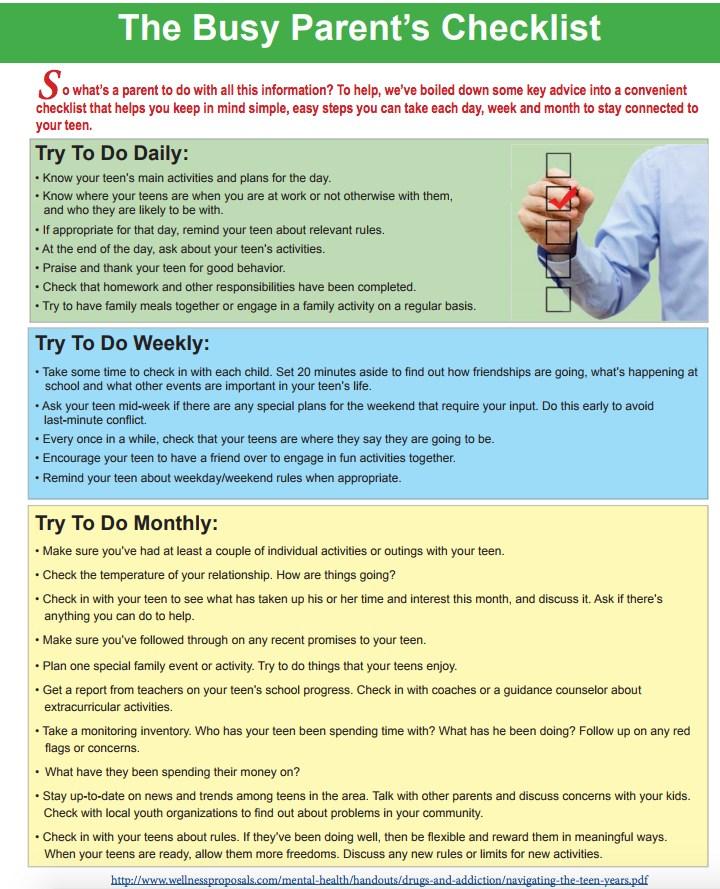 Helpful Checklist