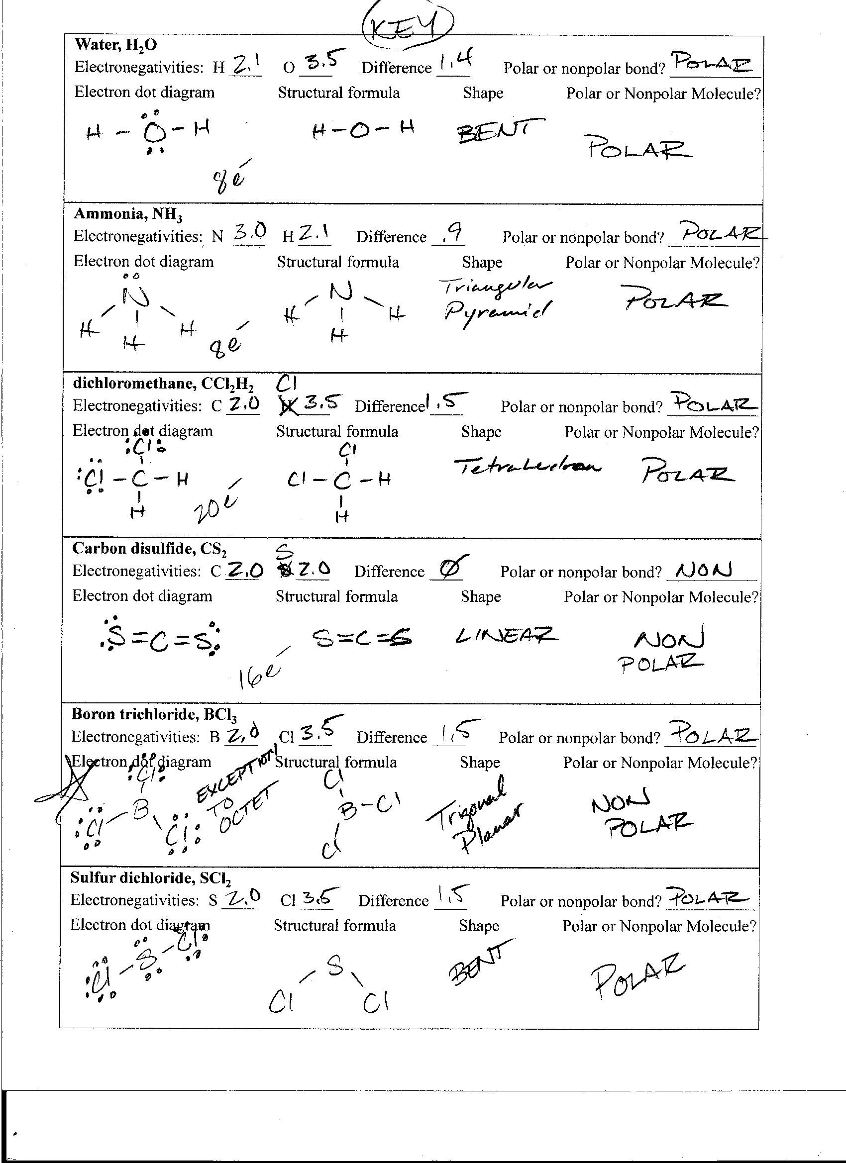 Worksheets Ph & Poh Russian Answer Work Sheet foothill high school polar and non molecules page 2 key jpg