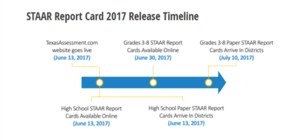 2017 timeline.PNG