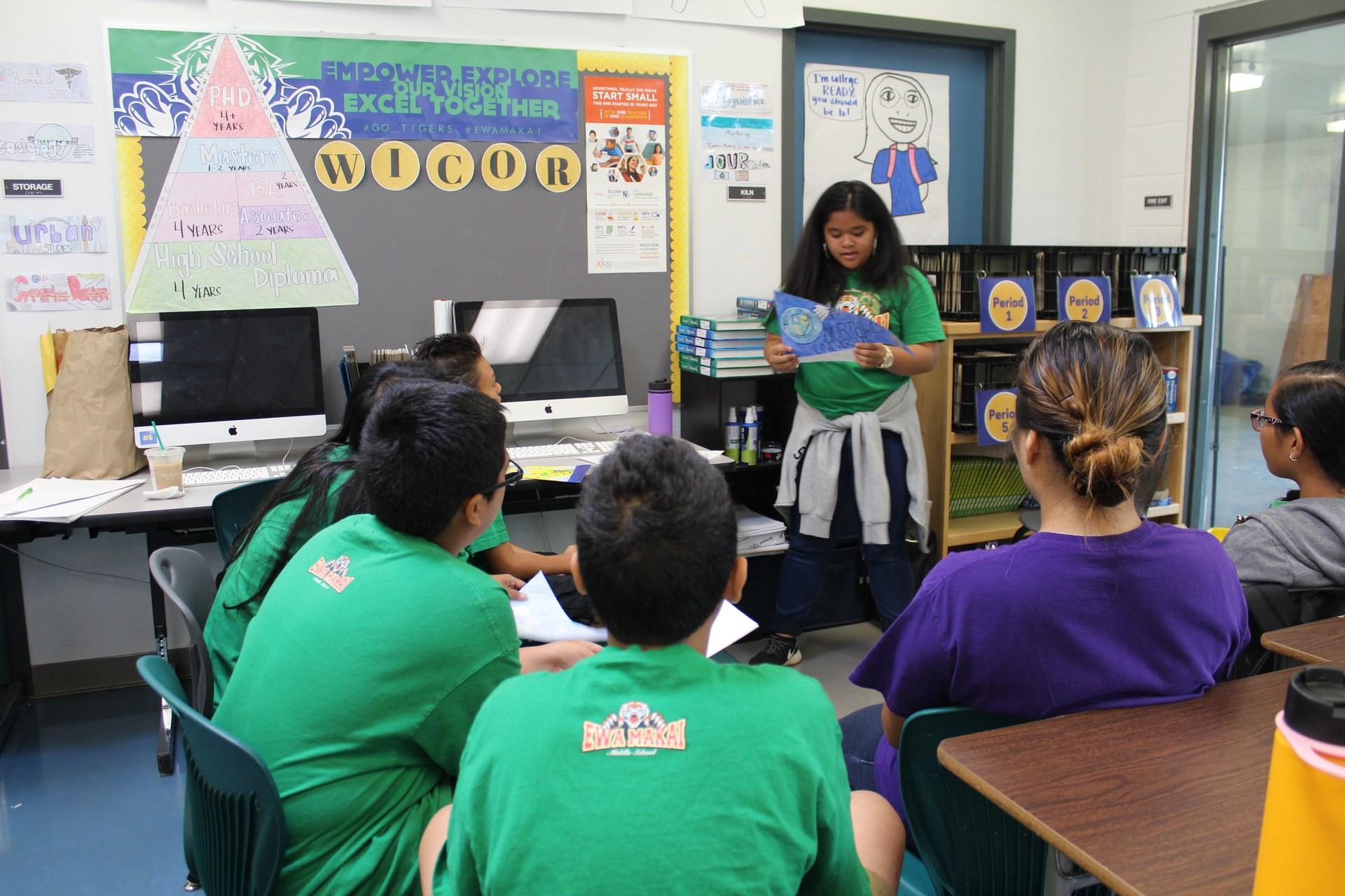 AVID 7th Grade College Pennant Project Presentation