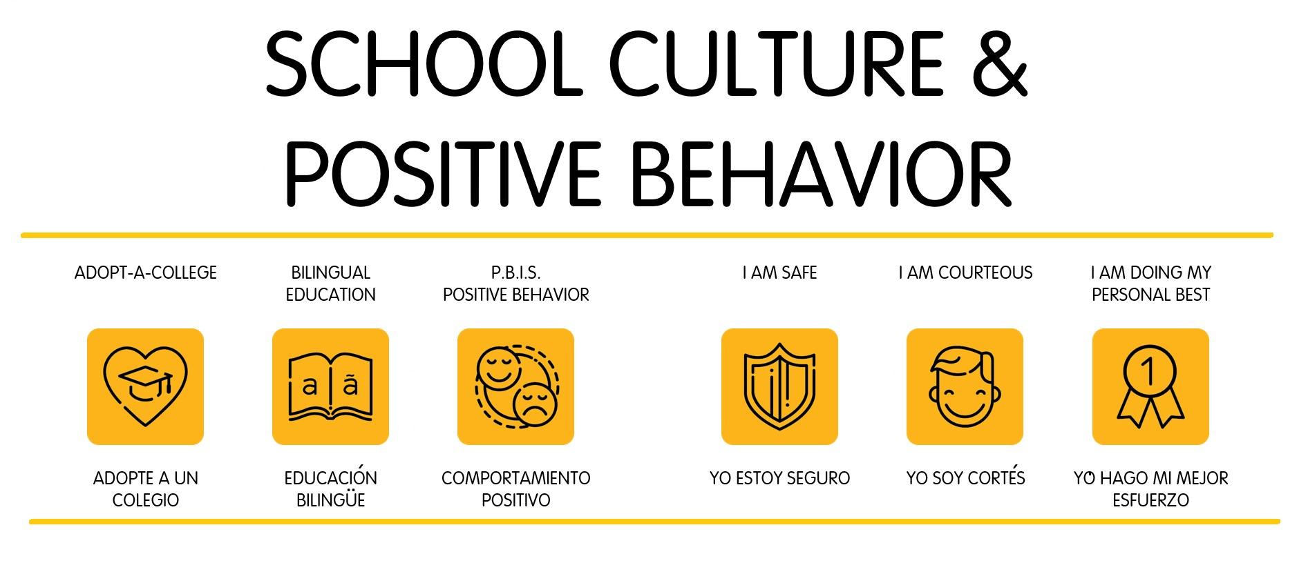 School Culture Positive Behavior