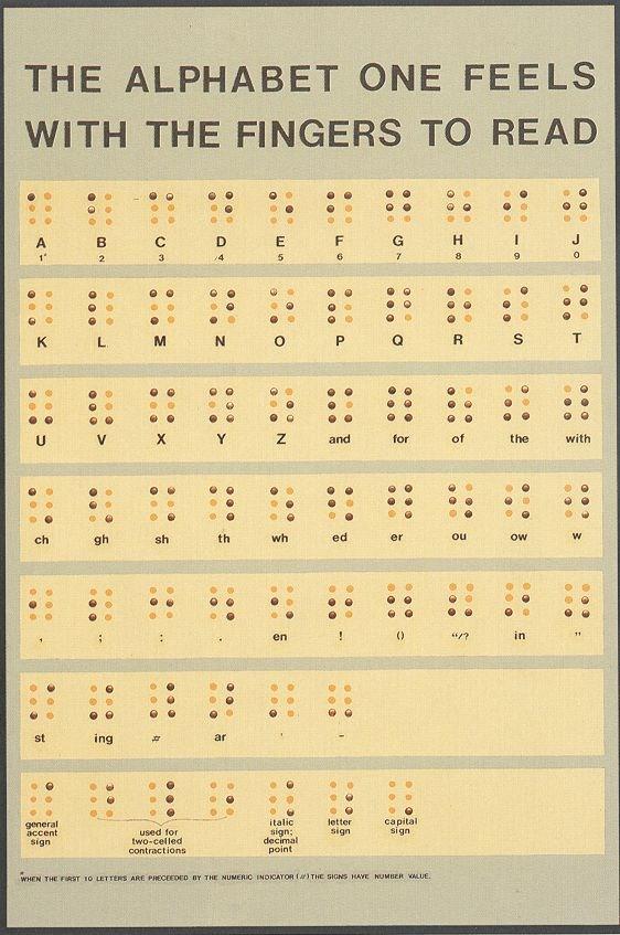 Braille Alphabet Clipart