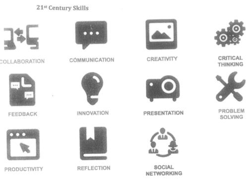 21st CenturySkills