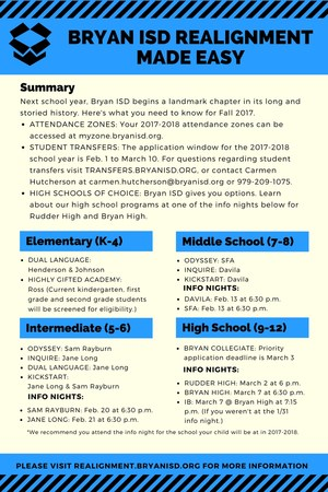 FINAL of REARRANGED sections of REDESIGN Bryan ISD Realignment Made Easy (1).jpg
