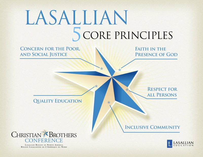 Lasallian 5 Core Principles