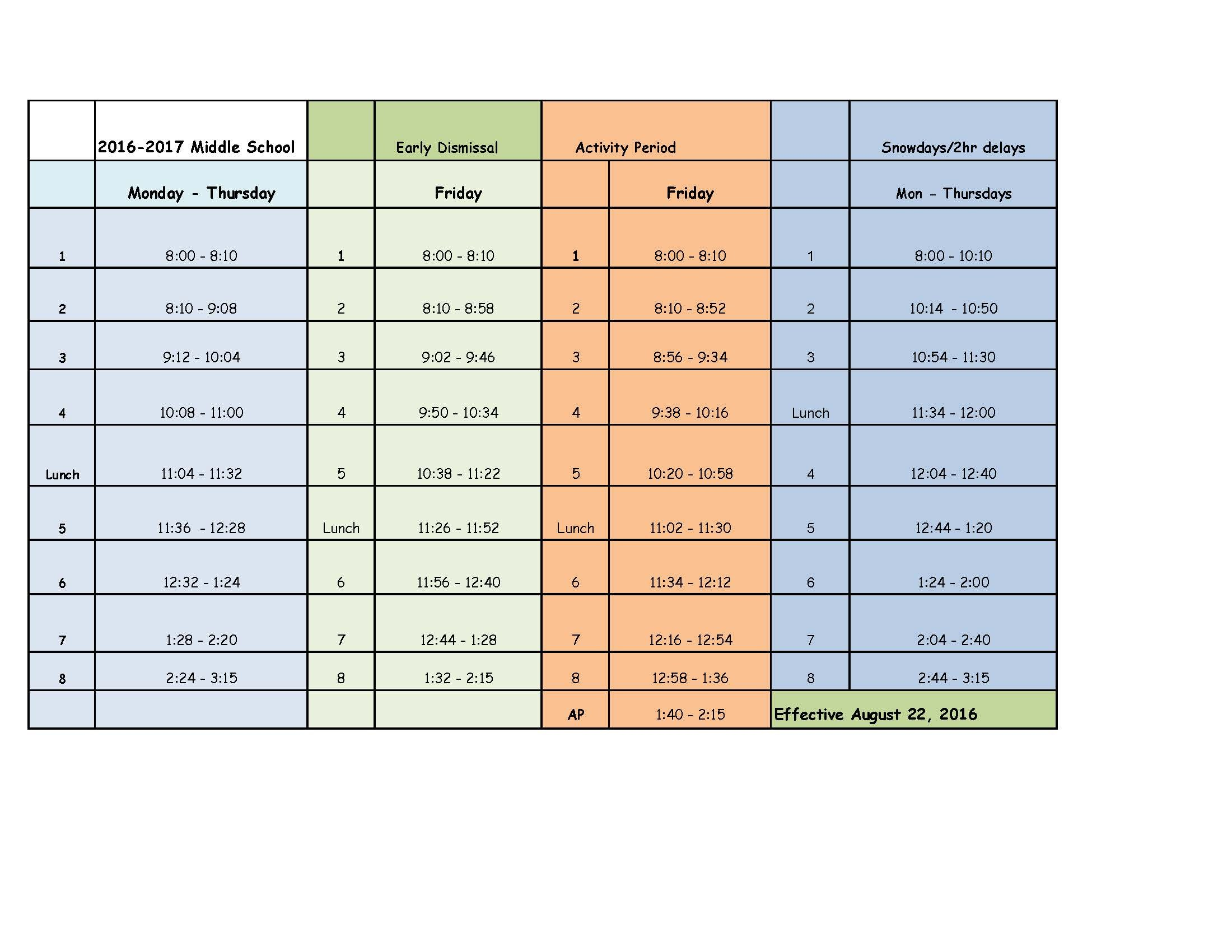 class itinerary