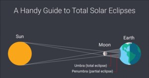 infographic-solar-eclipse-facebook.png